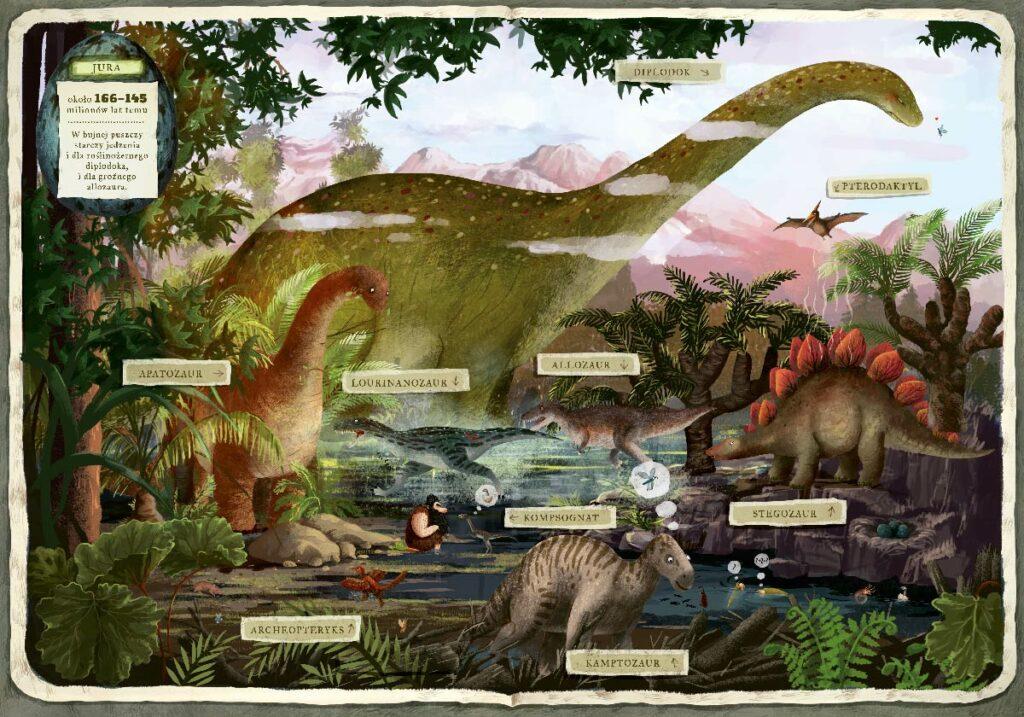 Opowiem ci, mamo, co robią dinozaury - Nasza Księgarnia